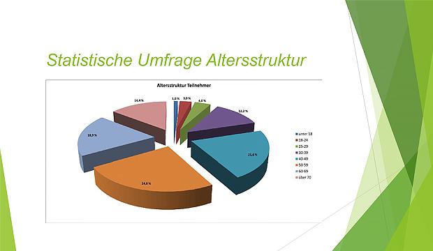 Unser-Barsinghausen-Umfrage-29092015