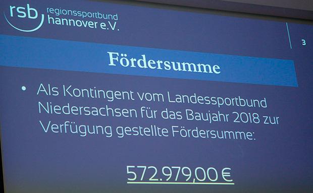 Geldfluss: Das Land stellt ein Kontingent in Höhe von 572.979 Euro zur Verfügung.